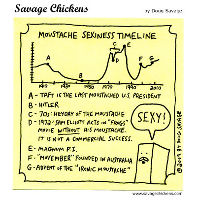 Savage Chickens - Moustache Sexiness Timeline
