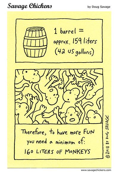 A Measure of Fun